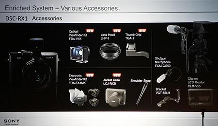 Příslušenství pro Sony Cyber-shot DSC-RX1