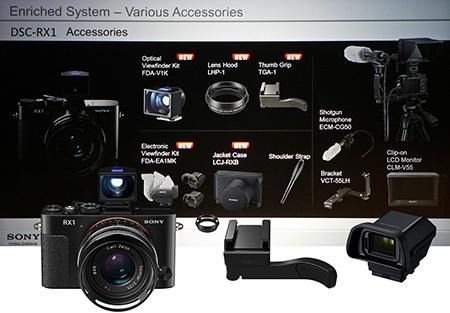 Sony Cyber-shot RX1 - příslušenství I
