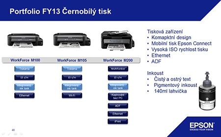 Epson - portfolio inkjet zařízení pro čb tisk