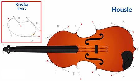 lekce 5 - práce s křivkami - vektory