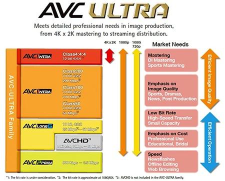 pluginy AVC-Ultra pro Avid Media Composer 6.5 ve verzích Mac i Windows