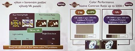 BenQ monitory - technologie