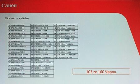 Canon EOS 70D - kompatibilní objektivy