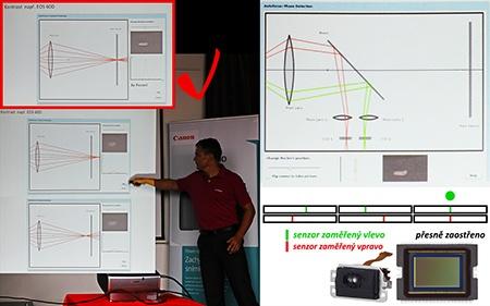 detekce kontrastu vs. fázová detekce