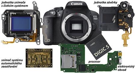 Canon EOS 700D - tělo bez objektivu a základní segmenty