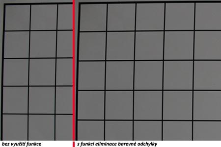 funkce eliminace barevné aberace