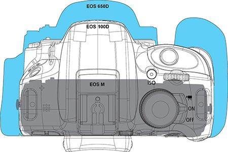 Canon EOS 100D a porovnáni velikosti s EOS 650D a EOS M