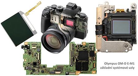 Olympus OM-D E-M1 - základní systémové uzly