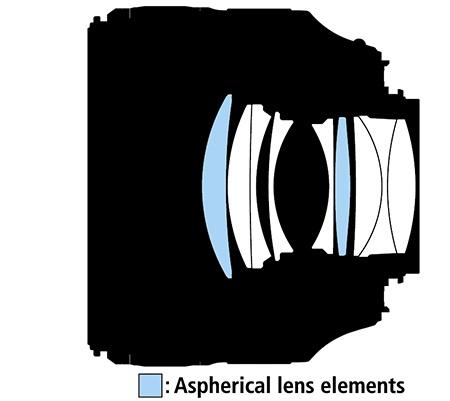 Nikon AF-S Nikkor 58 mm f/1,4G - optická konstrukce