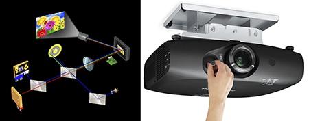 """DLP projektory Panasonic pro unikátní projekt """"Science on a Sphere"""""""