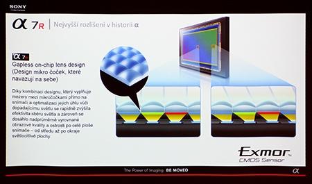 A7/7R - obrazové snímače